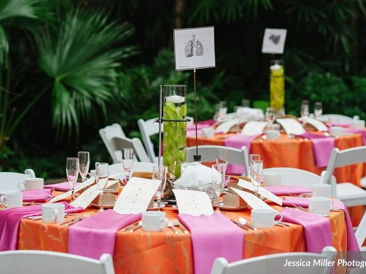 Tmx 1487782507027 Hootkinkopfjessicamillerphotographycb639low Plain City wedding catering