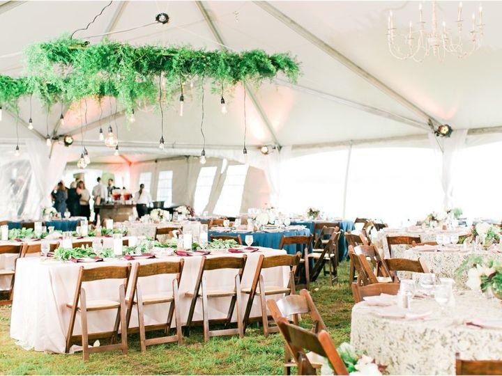 Tmx 1512591317994 Hermitagemuseumandgardensweddingbyerikamillsphotog Virginia Beach, VA wedding eventproduction