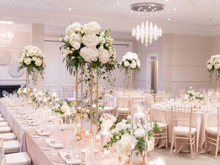 Tmx Use For The Knot 51 782521 158455032626312 Orlando wedding venue