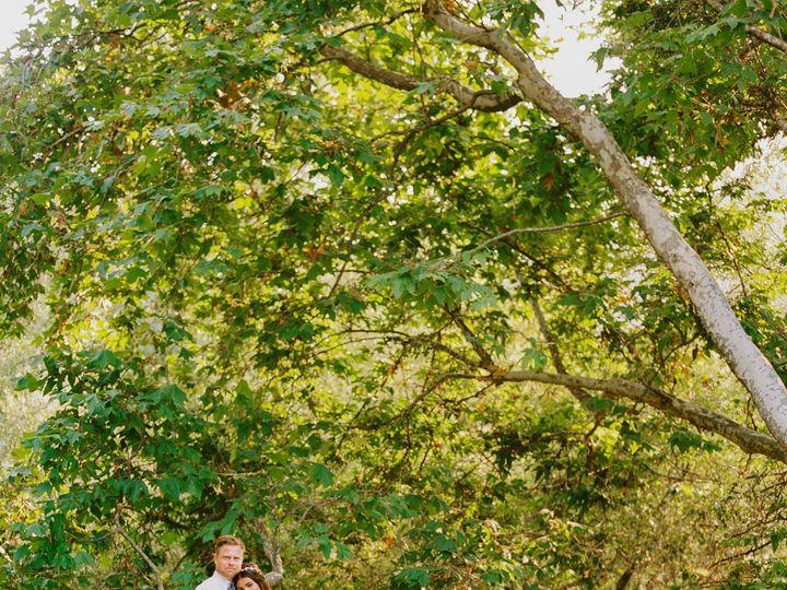 Tmx Gardener Ranch Styled Shoot Sarahi Hadden Photography 228 51 1075521 160754693977424 Sacramento, CA wedding planner