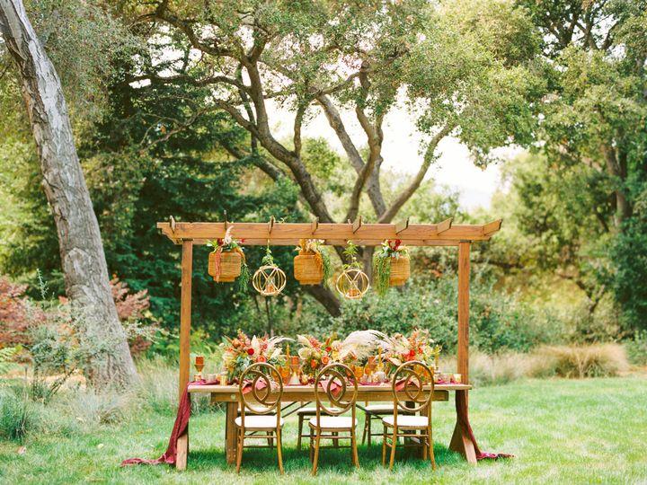 Tmx Gardener Ranch Styled Shoot Sarahi Hadden Photography 9 51 1075521 160754689245032 Sacramento, CA wedding planner