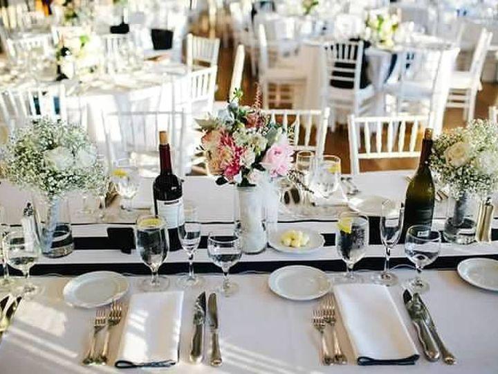Tmx Enhance 51 656721 158091971381784 West Dennis, MA wedding venue