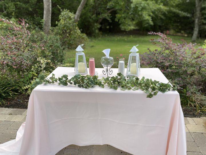 Tmx Img 6696 51 1968721 160182709134421 Argyle, TX wedding planner