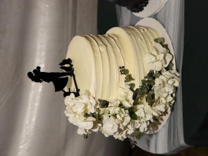 Tmx R156 51 1968721 158860826330695 Argyle, TX wedding planner