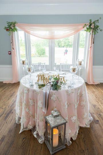 Pink sweetheart table