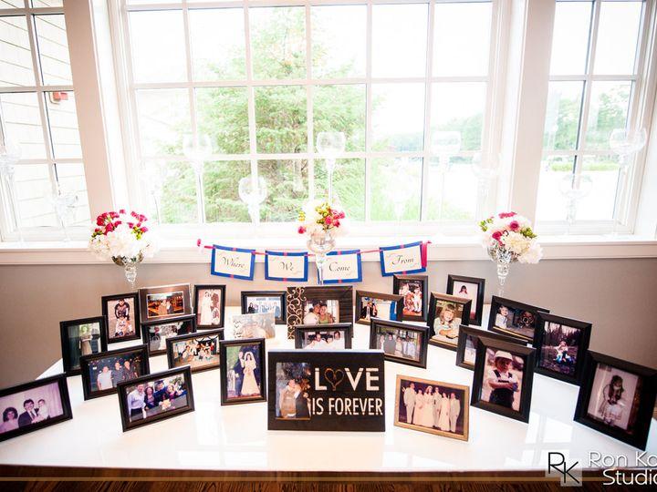 Tmx 1375895321100 Rk03617scn Somersworth, NH wedding venue