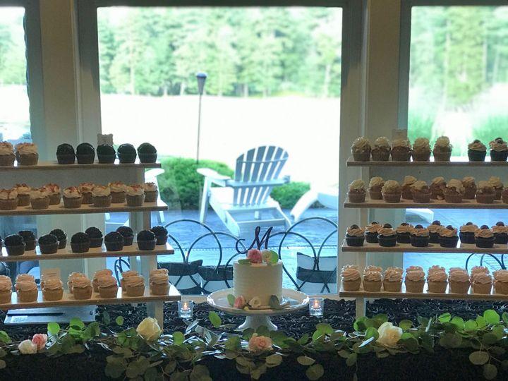 Tmx Cupcake Day 51 48821 1568219390 Somersworth, NH wedding venue