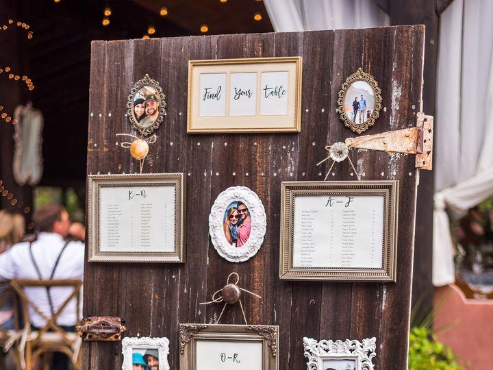 Tmx 1500591133162 Snk 458 Great Falls, MT wedding planner