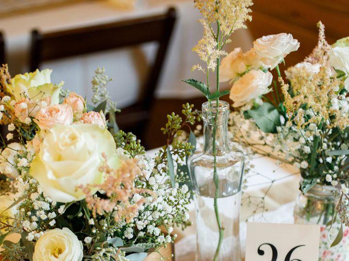 Tmx 1516210853 48d11fed60d277bf 1516210850 859028bec570d925 1516210836329 14 SusanKAdamsPhotog Great Falls, MT wedding planner