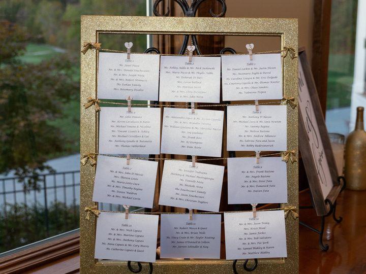 Tmx Etsy Photos 10 51 1892921 158048239713509 Scarsdale, NY wedding eventproduction
