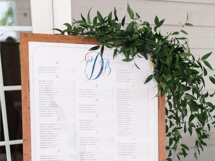 Tmx Deguilioweddingreceptpiondetails 103 51 404921 157797191618576 Brownsburg, IN wedding invitation
