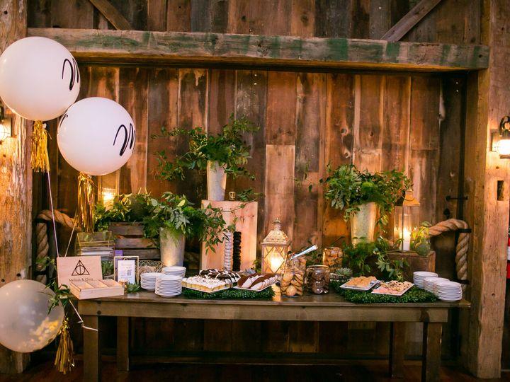 Tmx Wedding 762 51 916921 V1 New Milford, CT wedding eventproduction