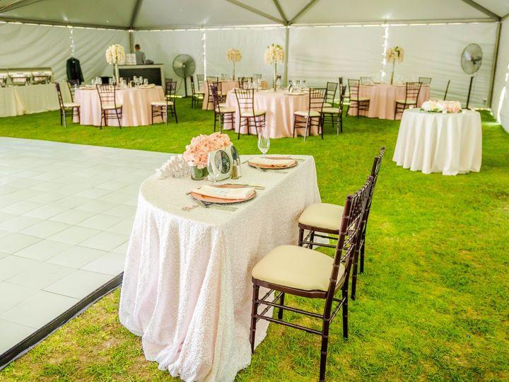 Tmx Encore Tent Wedding 51 1072131 158594651668104 Kissimmee, FL wedding venue