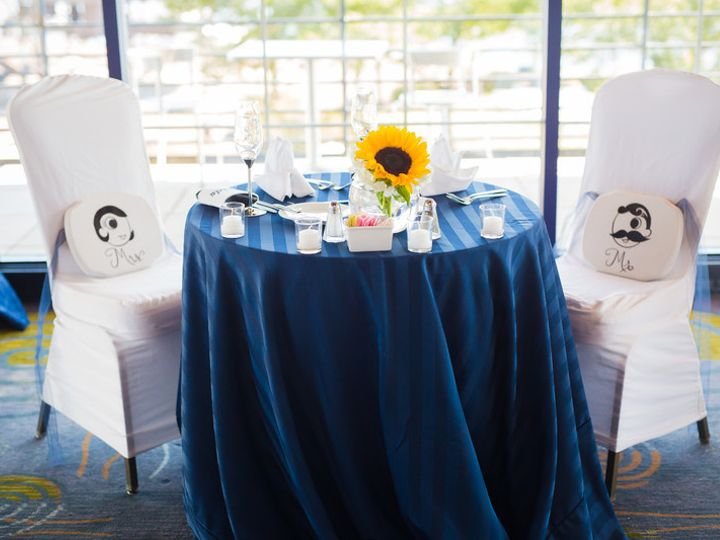 Tmx 1501159383954 Pier77 Baltimore, MD wedding venue