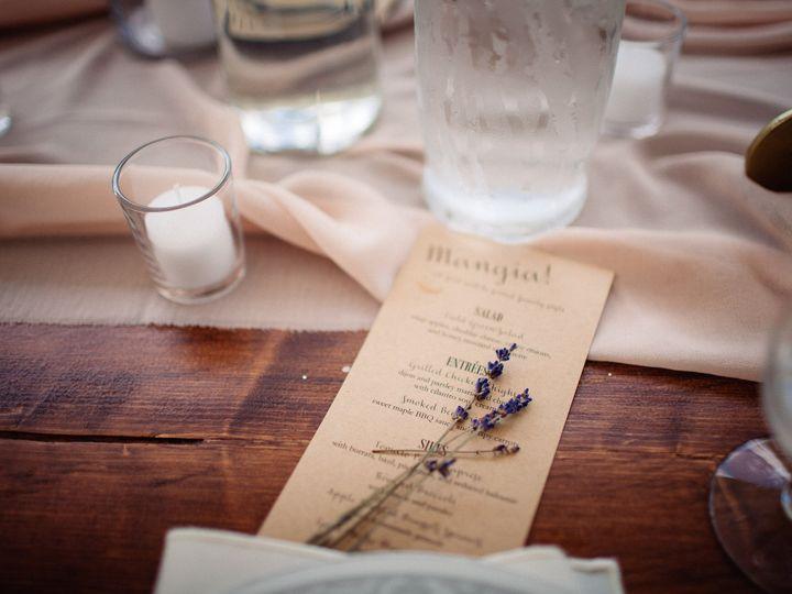 Tmx Dannijarrett 0331 51 127231 Westmoreland wedding planner
