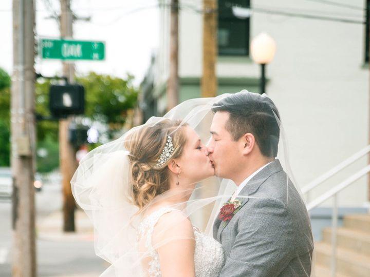 Tmx Photo 166 2 51 927231 Louisville, KY wedding photography