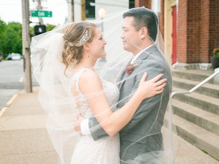 Tmx Photo 171 51 927231 Louisville, KY wedding photography