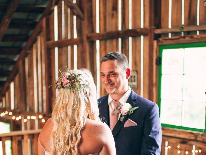 Tmx Photo 195 51 927231 Louisville, KY wedding photography
