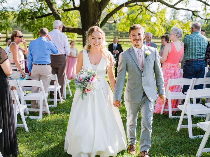 Tmx Photo 253 51 927231 Louisville, KY wedding photography