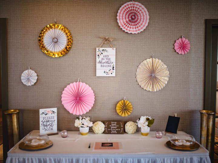 Tmx Devashri And Parth Engagement0001 51 1187431 158083015961554 Hasbrouck Heights, NJ wedding venue