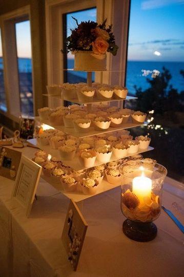 sunsetcupcakes