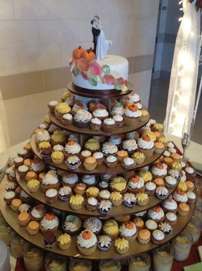 fallcupcakes