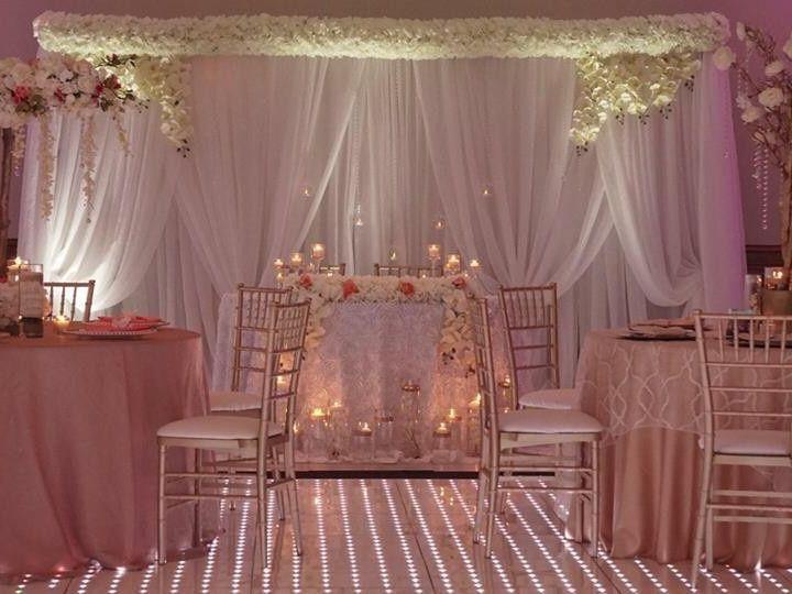 Tmx White Led And Soft Lighting 51 1014531 158026550272700 Westlake, OH wedding rental