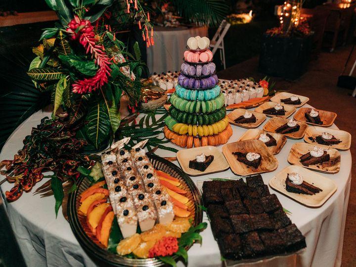Tmx Dep 1043 51 1034531 160176446751581 Kailua Kona, HI wedding planner