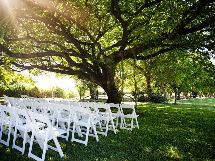 Tmx Dep 8161 Edit 51 1034531 160176446662596 Kailua Kona, HI wedding planner