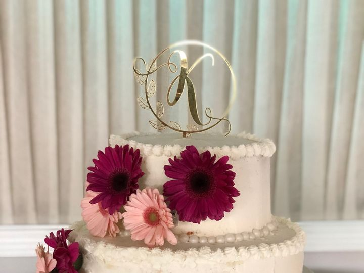 Tmx Caseywalter3 51 196531 161307123769428 Simpsonville, SC wedding venue