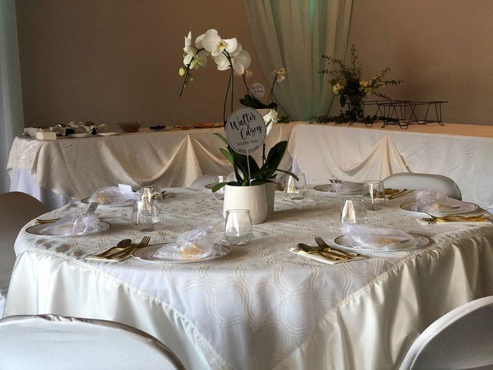 Tmx Caseywalter5 51 196531 161307123782220 Simpsonville, SC wedding venue