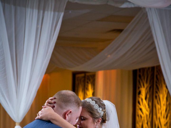 Tmx Kat 0477 51 196531 161307140073317 Simpsonville, SC wedding venue