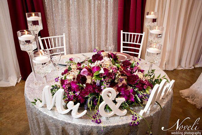 Tmx Sweatheart Table 51 196531 161307139832072 Simpsonville, SC wedding venue