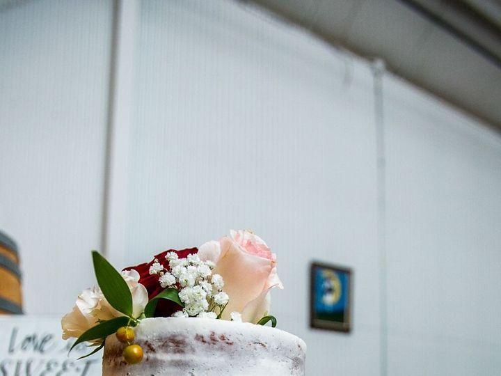 Tmx Dfdbaeb7 D619 4a1f 9ab3 641464efe121 51 1971831 159162292875388 Camden, SC wedding videography