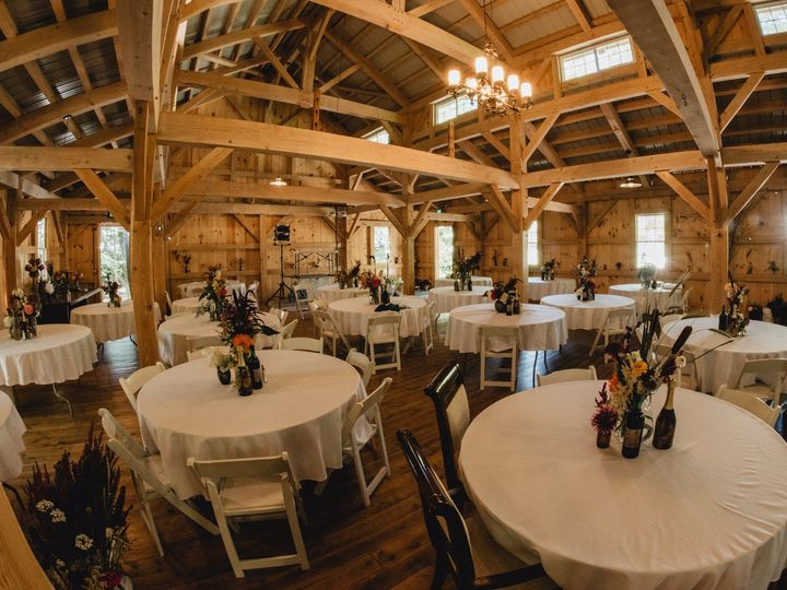 Tmx Fullresolution20170902005 51 723831 157391025485685 Montgomery Center, VT wedding venue