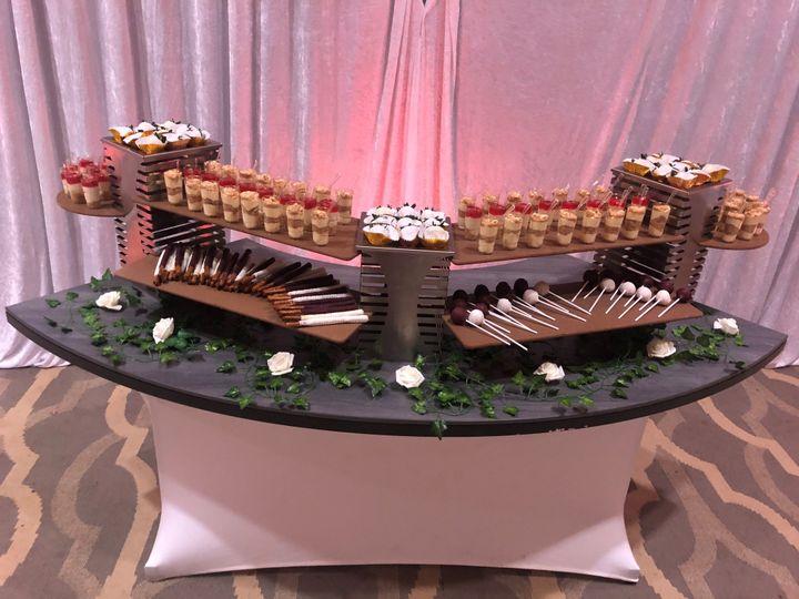 Tmx Dessert Table 51 1862931 158169306478753 Melbourne, FL wedding venue