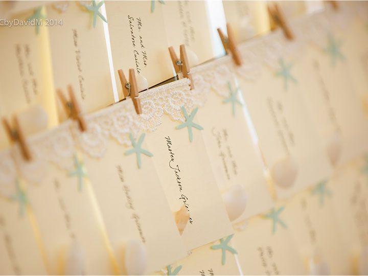 Tmx 1421694851769 0011 Philadelphia wedding photography