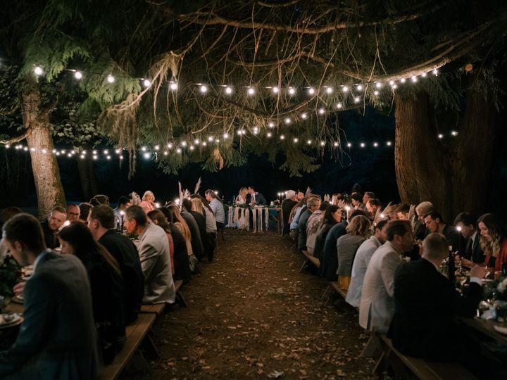 Tmx Ww 7 51 994041 Vancouver, WA wedding videography