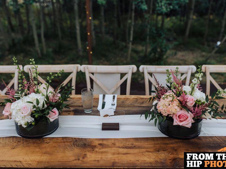 Tmx From The Hip Photo 076 51 1055141 V1 Highlands Ranch , CO wedding florist