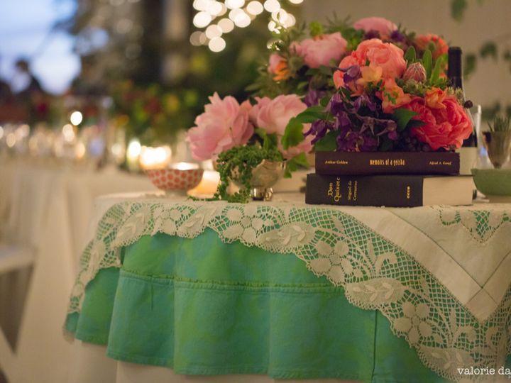 Tmx 1398870521049 4y5a194 Malibu, CA wedding venue