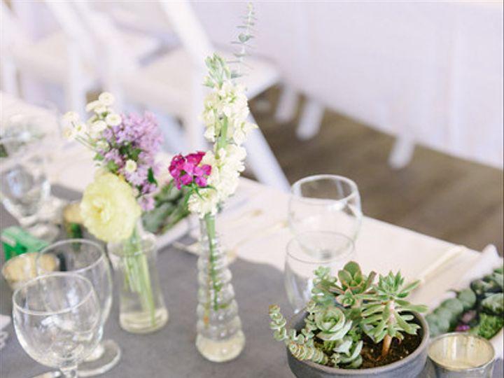 Tmx 1448054658094 Image 1 Malibu, CA wedding venue
