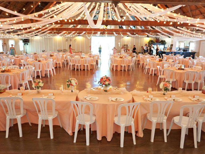 Tmx 1452977230584 905863781171888611794173214368900042736o Independence, OR wedding venue