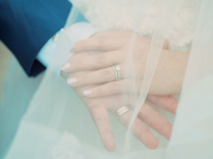 Tmx Wedding 11 51 1885241 1572624181 Charlotte, NC wedding videography