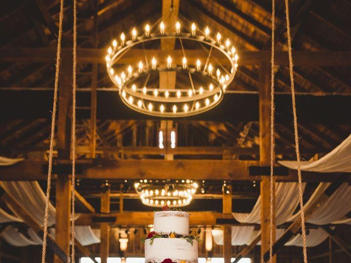 Tmx 640 51 986241 Lancaster wedding planner
