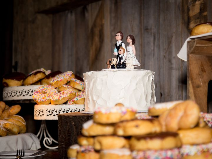 Tmx Cfp485 51 986241 Lancaster wedding planner