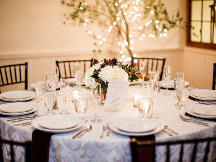 Tmx Img 9534 51 66341 158429086721016 Bellingham, MA wedding venue