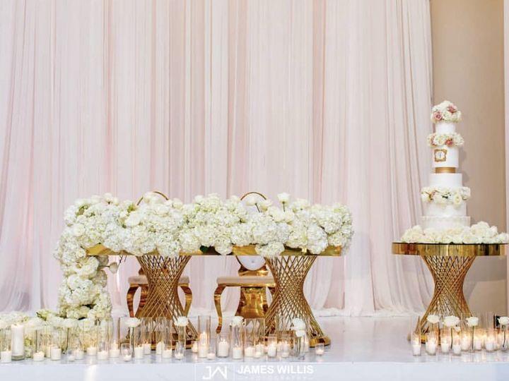 Tmx Img 5589 51 1968341 160132753997683 Dallas, TX wedding eventproduction