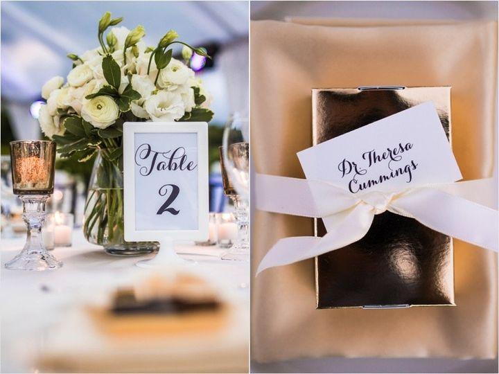 Tmx 1395361971128 A   Rose Hall Great House Wedding   Florals Recept Blakeslee wedding planner
