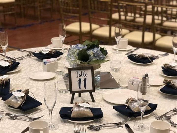 Tmx Leslie Pic 3 51 3441 157670193646978 Feasterville Trevose, PA wedding venue
