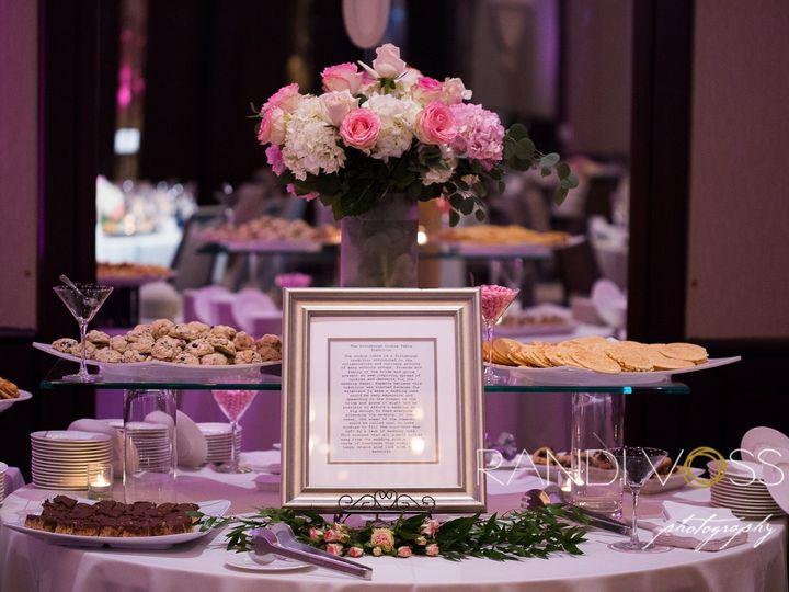 Tmx 1474470592331 Rv8 Pittsburgh, PA wedding venue